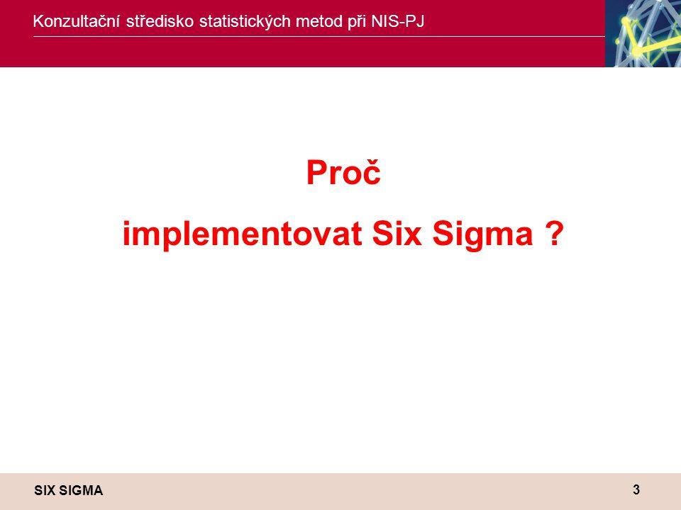 SIX SIGMA Konzultační středisko statistických metod při NIS-PJ 3 Proč implementovat Six Sigma ?