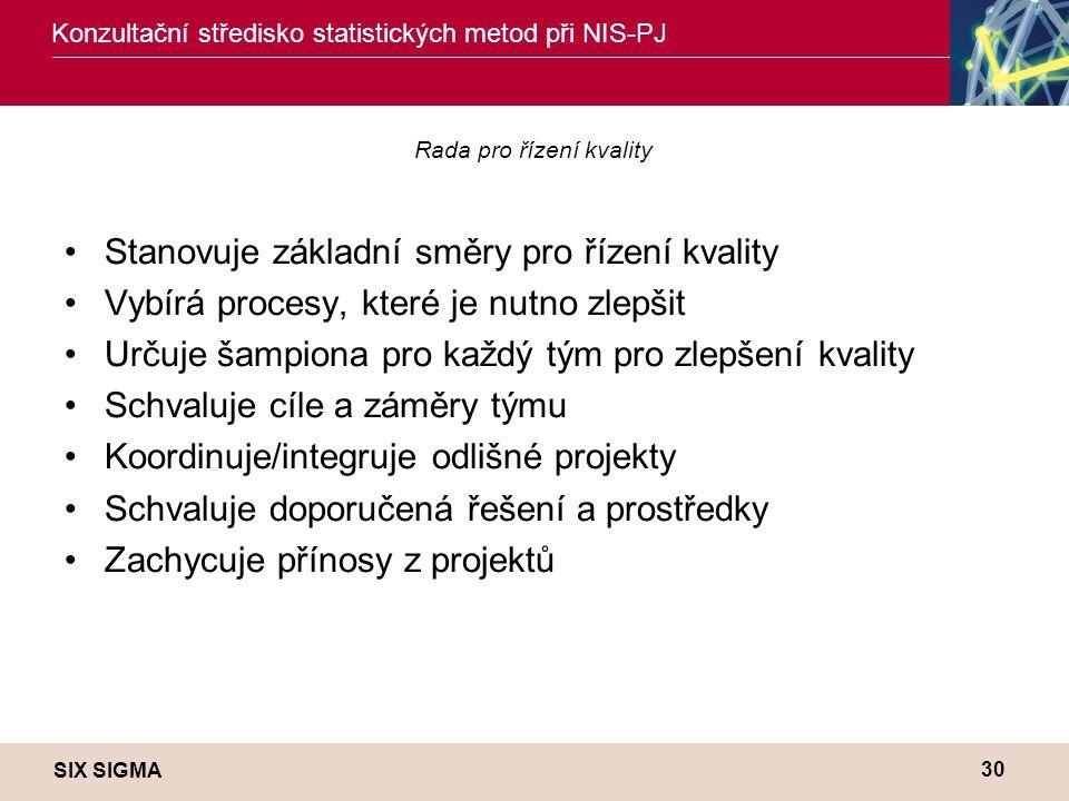 SIX SIGMA Konzultační středisko statistických metod při NIS-PJ 30 Rada pro řízení kvality •Stanovuje základní směry pro řízení kvality •Vybírá procesy