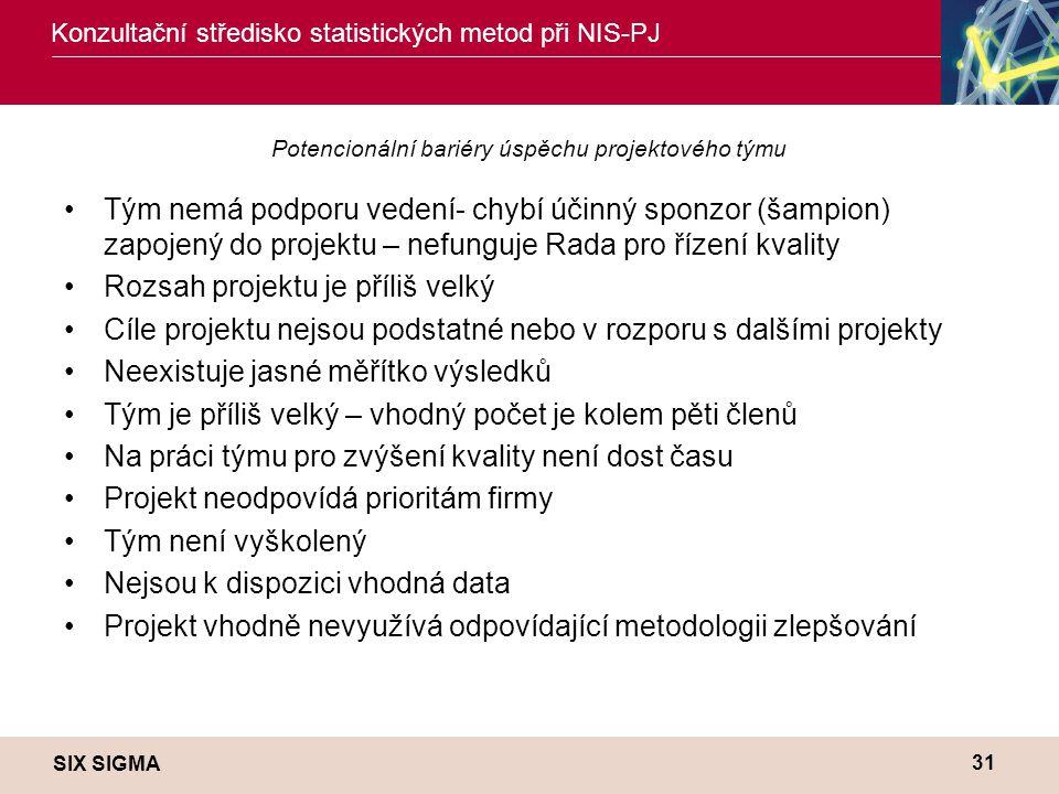 SIX SIGMA Konzultační středisko statistických metod při NIS-PJ 31 Potencionální bariéry úspěchu projektového týmu •Tým nemá podporu vedení- chybí účinný sponzor (šampion) zapojený do projektu – nefunguje Rada pro řízení kvality •Rozsah projektu je příliš velký •Cíle projektu nejsou podstatné nebo v rozporu s dalšími projekty •Neexistuje jasné měřítko výsledků •Tým je příliš velký – vhodný počet je kolem pěti členů •Na práci týmu pro zvýšení kvality není dost času •Projekt neodpovídá prioritám firmy •Tým není vyškolený •Nejsou k dispozici vhodná data •Projekt vhodně nevyužívá odpovídající metodologii zlepšování