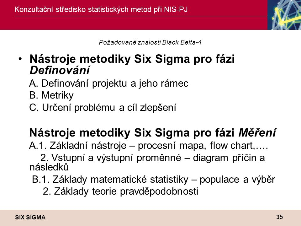 SIX SIGMA Konzultační středisko statistických metod při NIS-PJ 35 Požadované znalosti Black Belta-4 •Nástroje metodiky Six Sigma pro fázi Definování A