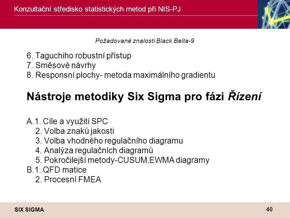 SIX SIGMA Konzultační středisko statistických metod při NIS-PJ 40 Požadované znalosti Black Belta-9 6. Taguchiho robustní přístup 7. Směsové návrhy 8.
