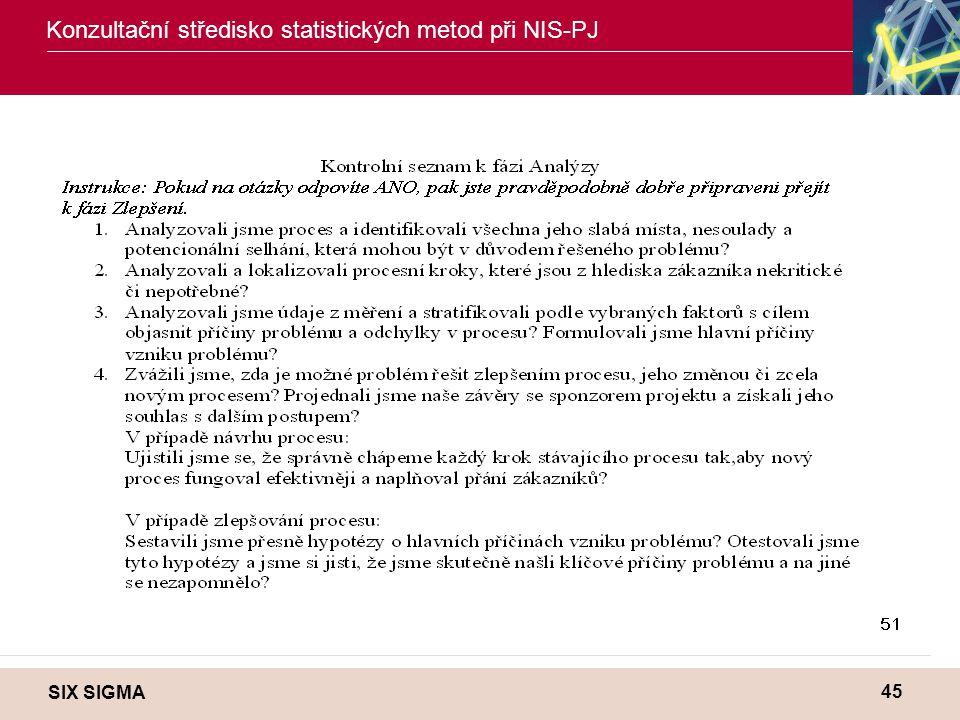 SIX SIGMA Konzultační středisko statistických metod při NIS-PJ 45