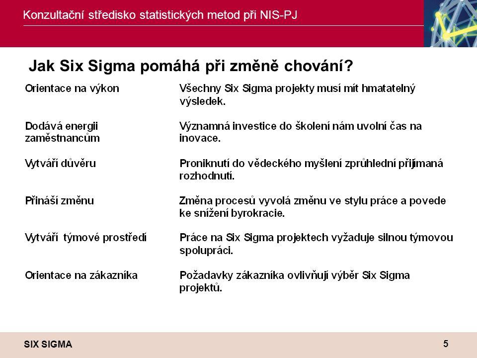SIX SIGMA Konzultační středisko statistických metod při NIS-PJ 5 Jak Six Sigma pomáhá při změně chování?