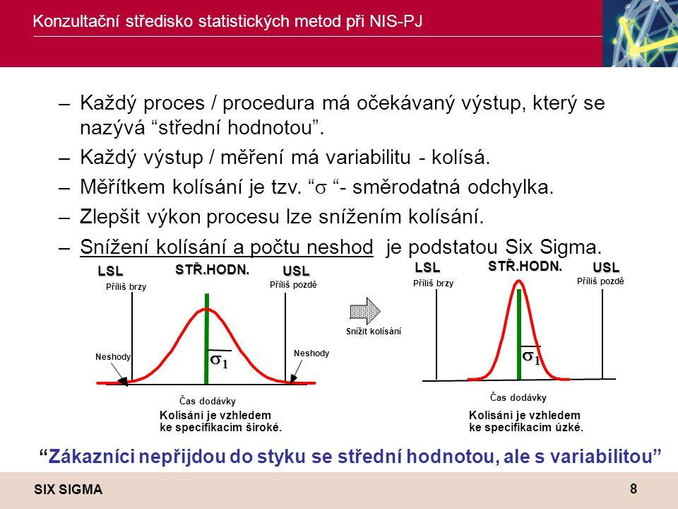 """SIX SIGMA Konzultační středisko statistických metod při NIS-PJ 8 –Každý proces / procedura má očekávaný výstup, který se nazývá """"střední hodnotou"""". –K"""