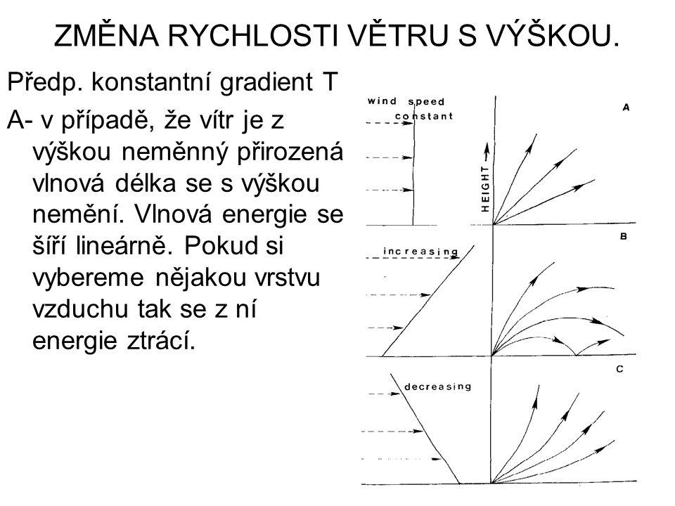 ZMĚNA RYCHLOSTI VĚTRU S VÝŠKOU. Předp. konstantní gradient T A- v případě, že vítr je z výškou neměnný přirozená vlnová délka se s výškou nemění. Vlno