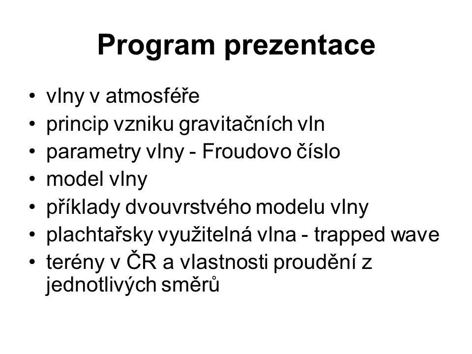 Program prezentace •vlny v atmosféře •princip vzniku gravitačních vln •parametry vlny - Froudovo číslo •model vlny •příklady dvouvrstvého modelu vlny