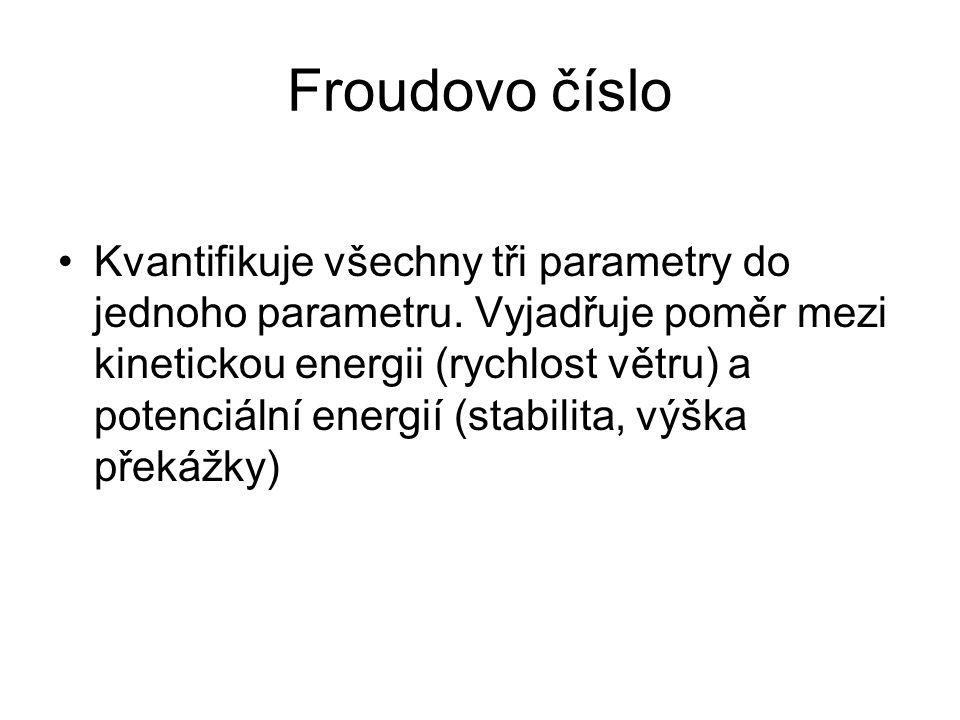 Froudovo číslo •Kvantifikuje všechny tři parametry do jednoho parametru. Vyjadřuje poměr mezi kinetickou energii (rychlost větru) a potenciální energi