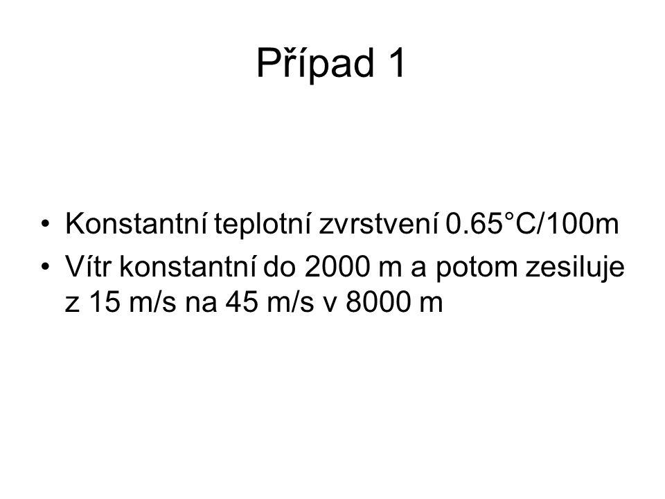 Případ 1 •Konstantní teplotní zvrstvení 0.65°C/100m •Vítr konstantní do 2000 m a potom zesiluje z 15 m/s na 45 m/s v 8000 m