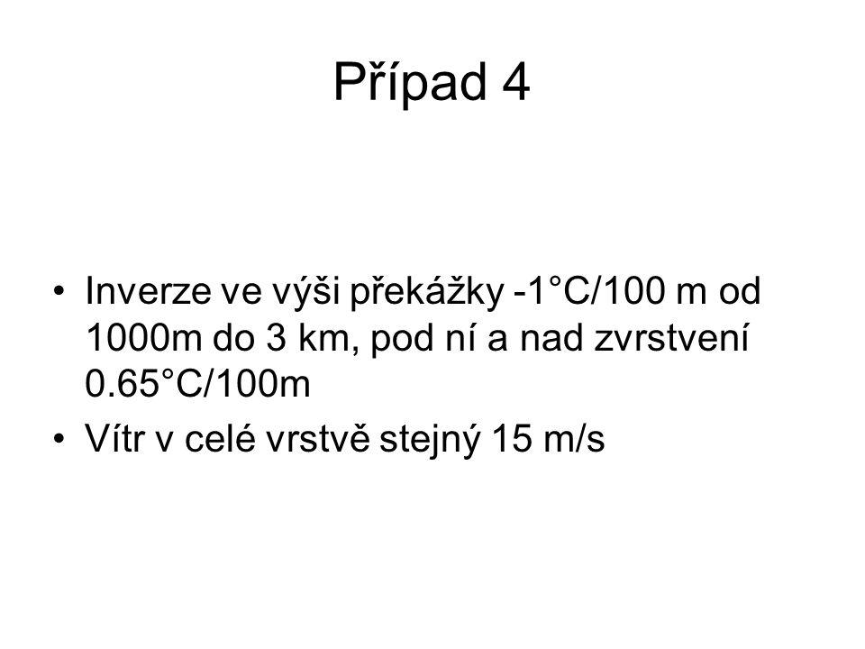 Případ 4 •Inverze ve výši překážky -1°C/100 m od 1000m do 3 km, pod ní a nad zvrstvení 0.65°C/100m •Vítr v celé vrstvě stejný 15 m/s