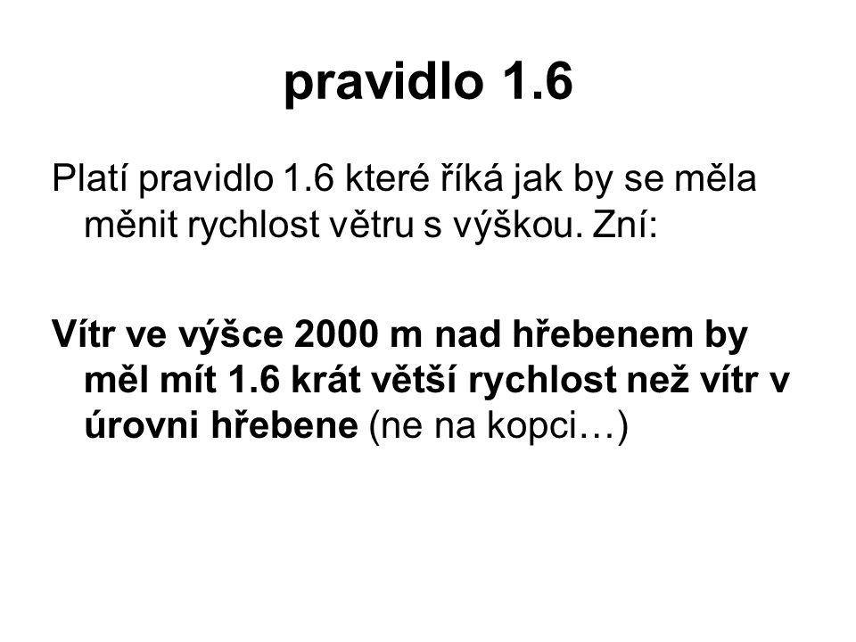 pravidlo 1.6 Platí pravidlo 1.6 které říká jak by se měla měnit rychlost větru s výškou. Zní: Vítr ve výšce 2000 m nad hřebenem by měl mít 1.6 krát vě
