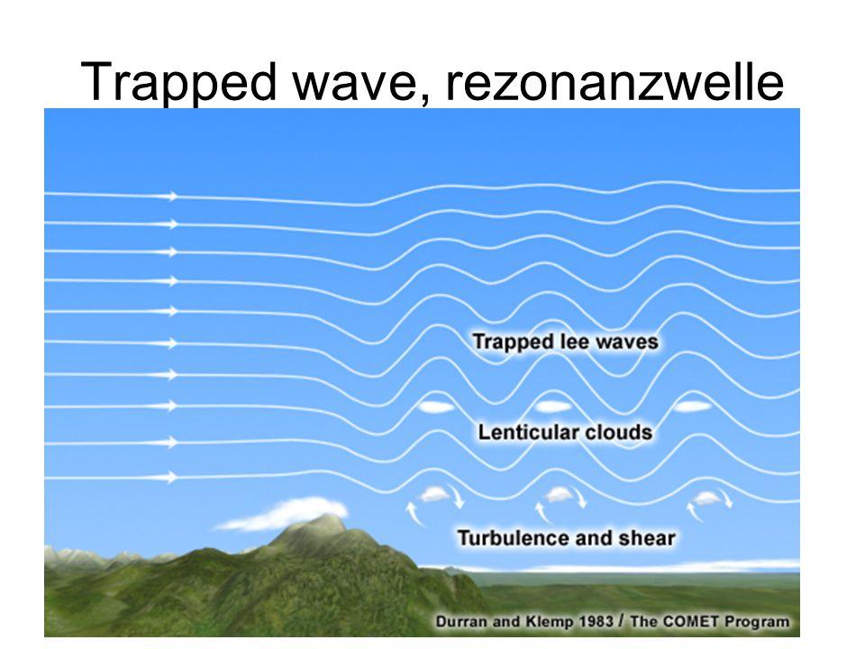 Trapped wave, rezonanzwelle