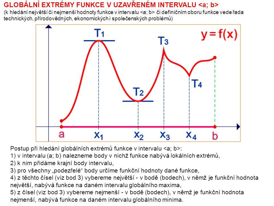 GLOBÁLNÍ EXTRÉMY FUNKCE V UZAVŘENÉM INTERVALU (k hledání největší či nejmenší hodnoty funkce v intervalu či definičním oboru funkce vede řada technick