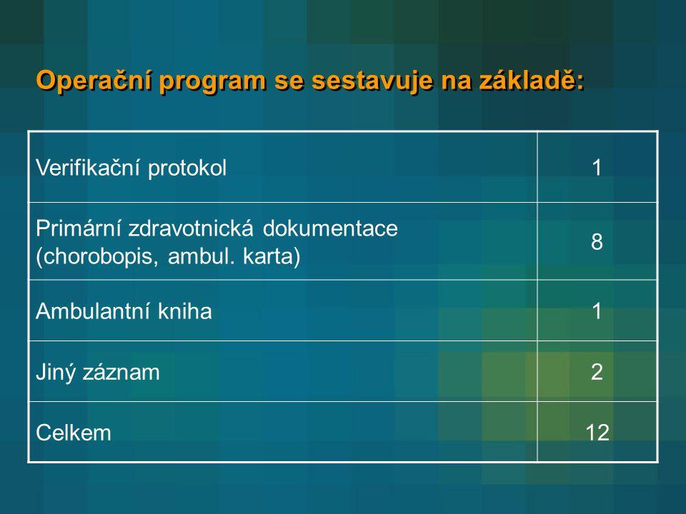 Operační program se sestavuje na základě: Verifikační protokol1 Primární zdravotnická dokumentace (chorobopis, ambul. karta) 8 Ambulantní kniha1 Jiný