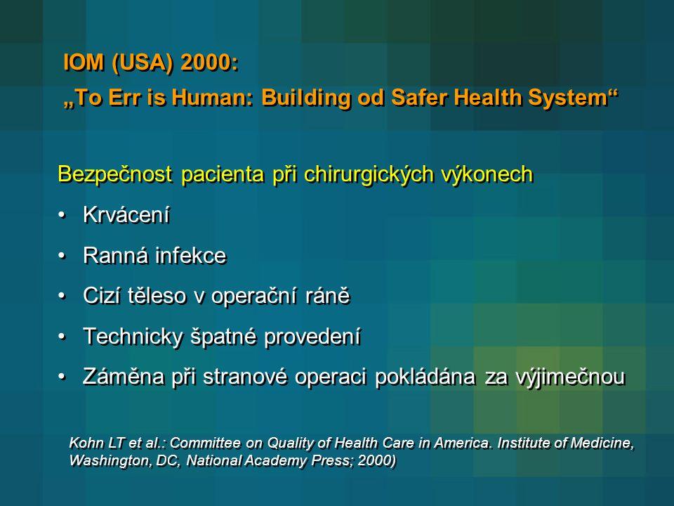 """IOM (USA) 2000: """"To Err is Human: Building od Safer Health System"""" Bezpečnost pacienta při chirurgických výkonech •Krvácení •Ranná infekce •Cizí těles"""