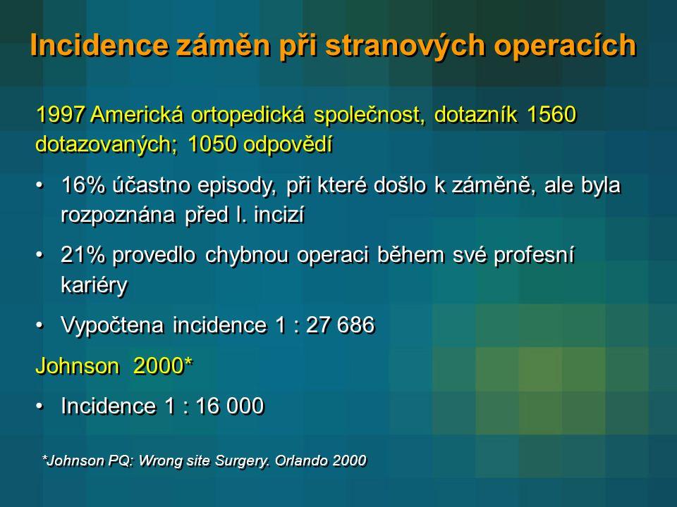 Incidence záměn při stranových operacích 1997 Americká ortopedická společnost, dotazník 1560 dotazovaných; 1050 odpovědí •16% účastno episody, při které došlo k záměně, ale byla rozpoznána před l.