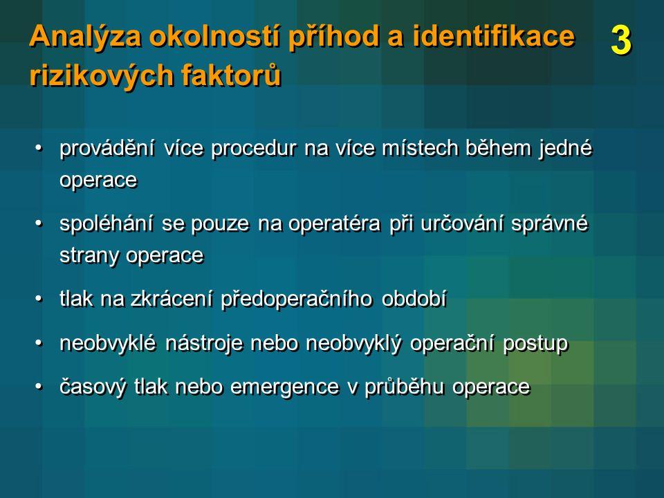 Strategie ke snížení rizika •vypracovat doporučení jak, kdy a kdo označí operační stranu •do procedury identifikace správné strany operace zapojit aktivně pacienta a jeho rodinu •k operaci připravit úplný zdravotní záznam (obálka, anamnéza, fyzikální nález, předoperační vyšetření) •přehlédnout protokol o informovaném souhlasu •přehlednout výsledky dostupných zobrazovacích metod •přímé pozorování označené operační strany před zarouškováním •verbální verifikace správné strany všemi členy operačního týmu •time out operačního týmu před zahájením operace •kontroly compliance členů k týmu k předepsané verifikační proceduře •vypracovat doporučení jak, kdy a kdo označí operační stranu •do procedury identifikace správné strany operace zapojit aktivně pacienta a jeho rodinu •k operaci připravit úplný zdravotní záznam (obálka, anamnéza, fyzikální nález, předoperační vyšetření) •přehlédnout protokol o informovaném souhlasu •přehlednout výsledky dostupných zobrazovacích metod •přímé pozorování označené operační strany před zarouškováním •verbální verifikace správné strany všemi členy operačního týmu •time out operačního týmu před zahájením operace •kontroly compliance členů k týmu k předepsané verifikační proceduře