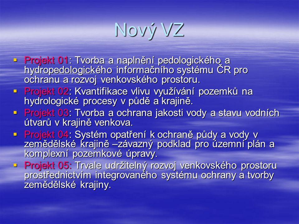 Nový VZ  Projekt 01: Tvorba a naplnění pedologického a hydropedologického informačního systému ČR pro ochranu a rozvoj venkovského prostoru.  Projek