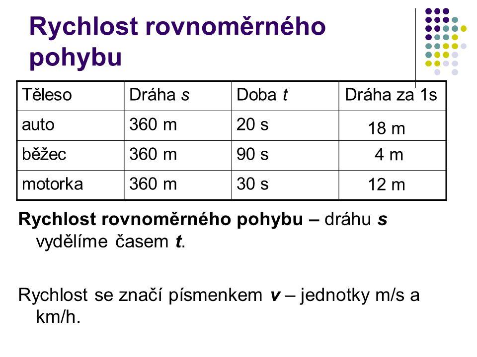 Rychlost rovnoměrného pohybu TělesoDráha sDoba t auto360 m20 s běžec360 m90 s motorka360 m30 s Dráha za 1s 18 m 4 m 12 m Rychlost rovnoměrného pohybu