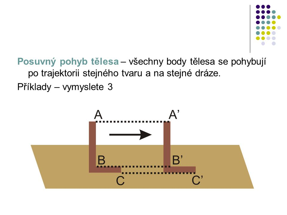 Posuvný pohyb tělesa – všechny body tělesa se pohybují po trajektorii stejného tvaru a na stejné dráze. Příklady – vymyslete 3