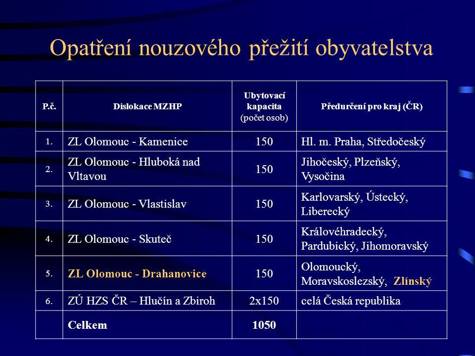P.č.Dislokace MZHP Ubytovací kapacita (počet osob) Předurčení pro kraj (ČR) 1. ZL Olomouc - Kamenice150Hl. m. Praha, Středočeský 2. ZL Olomouc - Hlubo