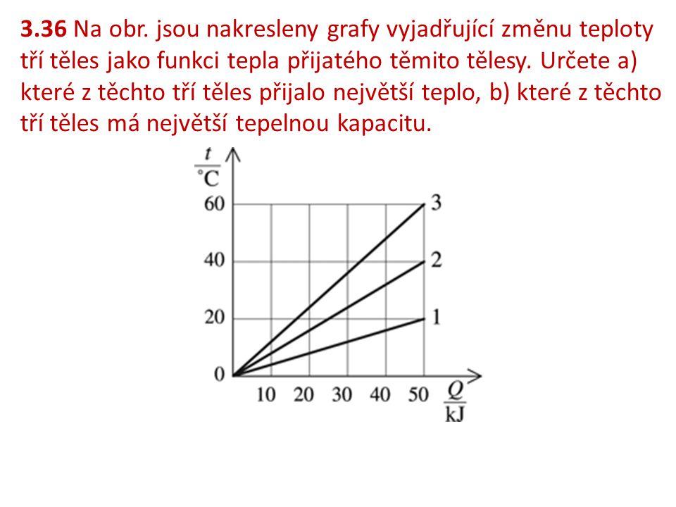3.36 Na obr. jsou nakresleny grafy vyjadřující změnu teploty tří těles jako funkci tepla přijatého těmito tělesy. Určete a) které z těchto tří těles p