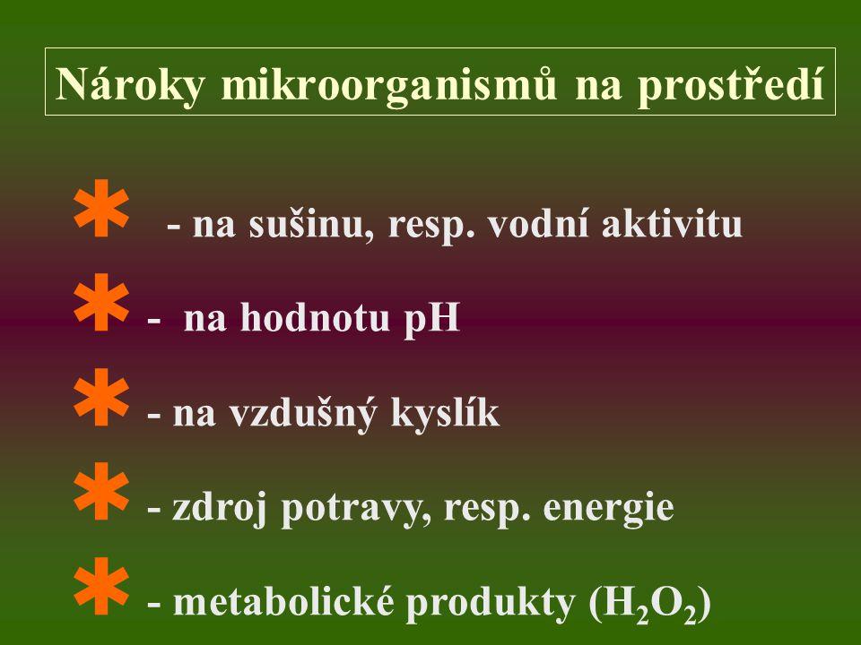Jak se bránit nárůstu klostridií? - vyvarovat se znečištění píce při sklizni - přidat zdroj lehce dostupné energie - vytvořit zdroj energie přídavkem