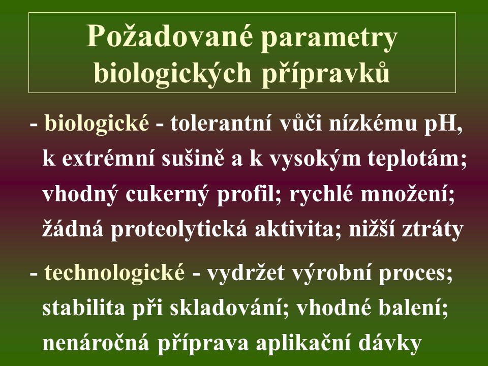 Přípravky ke konzervaci - být řádně zaregistrován na ÚKZÚZ Praha - mít srovnatelnou kvalitu se zahraničními - přesné dávkování s využitím aplikátorů - být otestován nezávislou institucí - mít deklarované parametry během záruky - cena aplikační dávky ne příliš vysoká Základní požadavky na přípravek