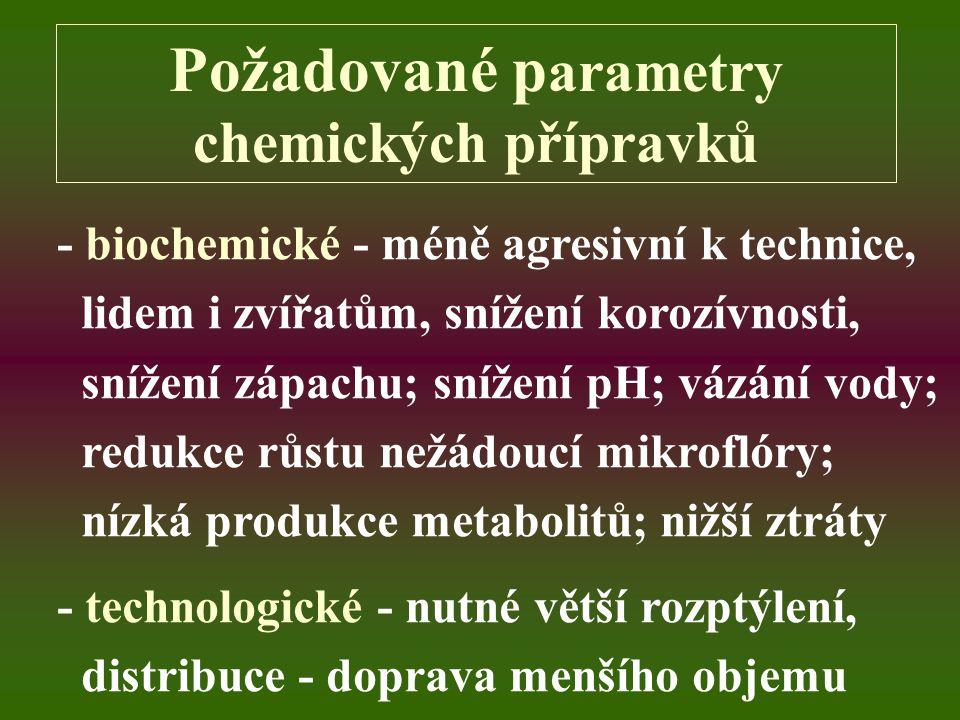 Požadované p arametry biologických přípravků - biologické - tolerantní vůči nízkému pH, k extrémní sušině a k vysokým teplotám; vhodný cukerný profil; rychlé množení; žádná proteolytická aktivita; nižší ztráty - technologické - vydržet výrobní proces; stabilita při skladování; vhodné balení; nenáročná příprava aplikační dávky