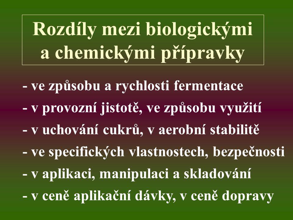 Požadované p arametry chemických přípravků - biochemické - méně agresivní k technice, lidem i zvířatům, snížení korozívnosti, snížení zápachu; snížení