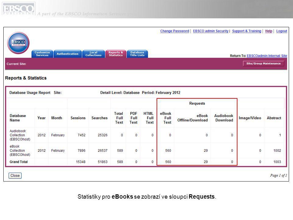 Statistiky pro eBooks se zobrazí ve sloupci Requests.