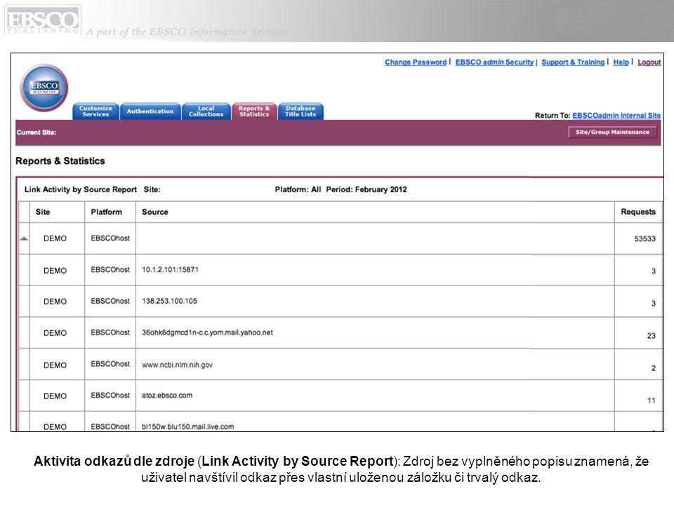 Aktivita odkazů dle zdroje (Link Activity by Source Report): Zdroj bez vyplněného popisu znamená, že uživatel navštívil odkaz přes vlastní uloženou záložku či trvalý odkaz.