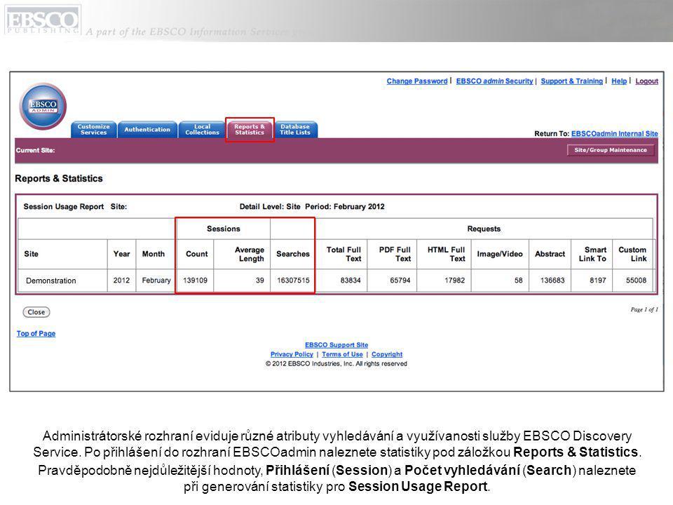 Administrátorské rozhraní eviduje různé atributy vyhledávání a využívanosti služby EBSCO Discovery Service.