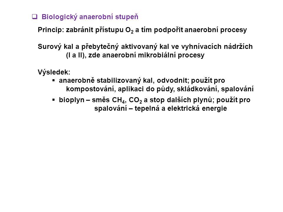  Biologický anaerobní stupeň Princip: zabránit přístupu O 2 a tím podpořit anaerobní procesy Surový kal a přebytečný aktivovaný kal ve vyhnívacích ná