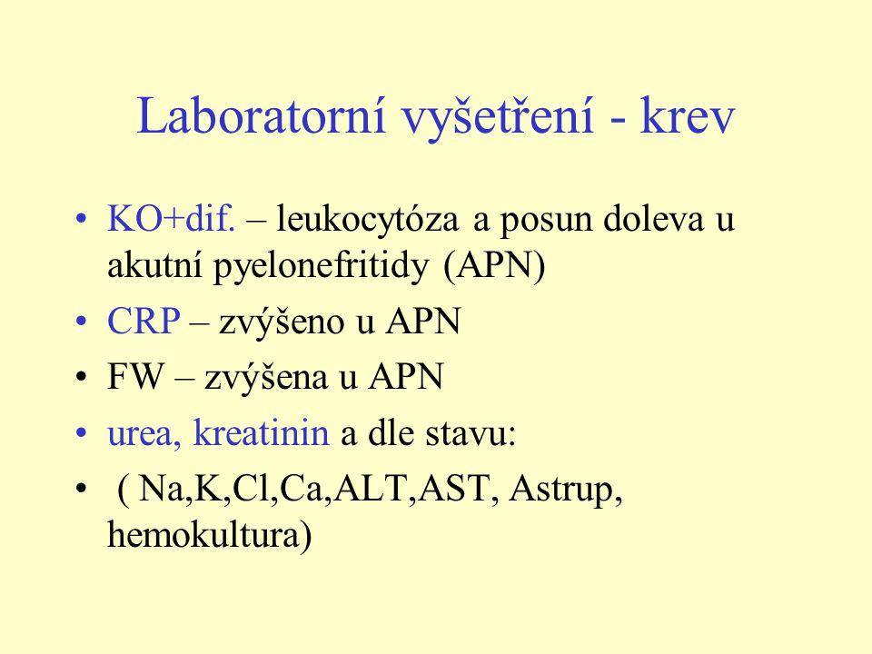Laboratorní vyšetření - krev •KO+dif. – leukocytóza a posun doleva u akutní pyelonefritidy (APN) •CRP – zvýšeno u APN •FW – zvýšena u APN •urea, kreat