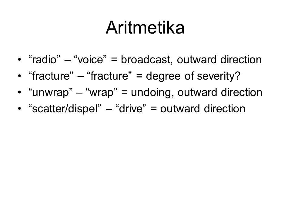 "Aritmetika •""radio"" – ""voice"" = broadcast, outward direction •""fracture"" – ""fracture"" = degree of severity? •""unwrap"" – ""wrap"" = undoing, outward dire"