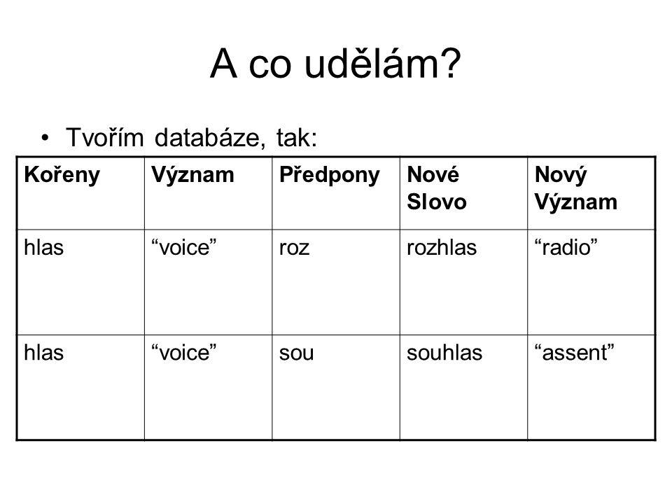 """A co udělám? •Tvořím databáze, tak: KořenyVýznamPředponyNové Slovo Nový Význam hlas""""voice""""rozrozhlas""""radio"""" hlas""""voice""""sousouhlas""""assent"""""""