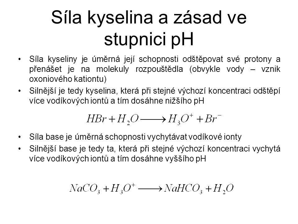 Síla kyselina a zásad ve stupnici pH •Síla kyseliny je úměrná její schopnosti odštěpovat své protony a přenášet je na molekuly rozpouštědla (obvykle v