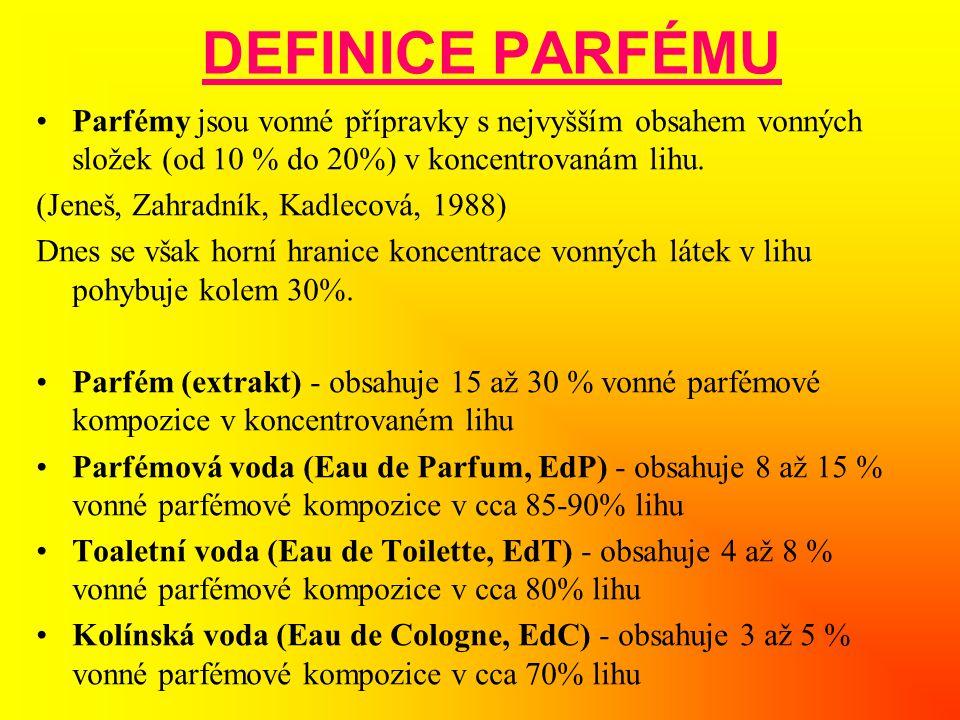 DEFINICE PARFÉMU •Parfémy jsou vonné přípravky s nejvyšším obsahem vonných složek (od 10 % do 20%) v koncentrovanám lihu. (Jeneš, Zahradník, Kadlecová