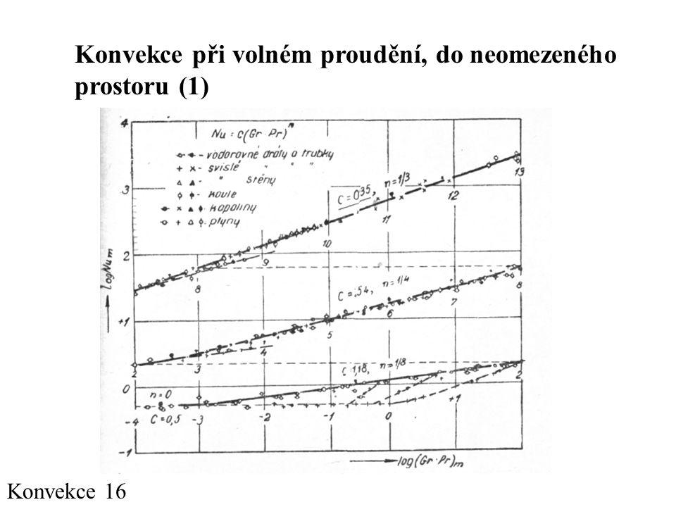 Konvekce 16 Konvekce při volném proudění, do neomezeného prostoru (1)