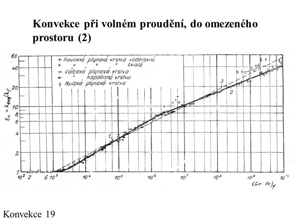 Konvekce 19 Konvekce při volném proudění, do omezeného prostoru (2)