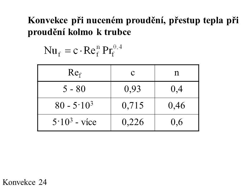 Konvekce 24 Konvekce při nuceném proudění, přestup tepla při proudění kolmo k trubce Re f cn 5 - 800,930,4 80 - 5·10 3 0,7150,46 5·10 3 - více0,2260,6