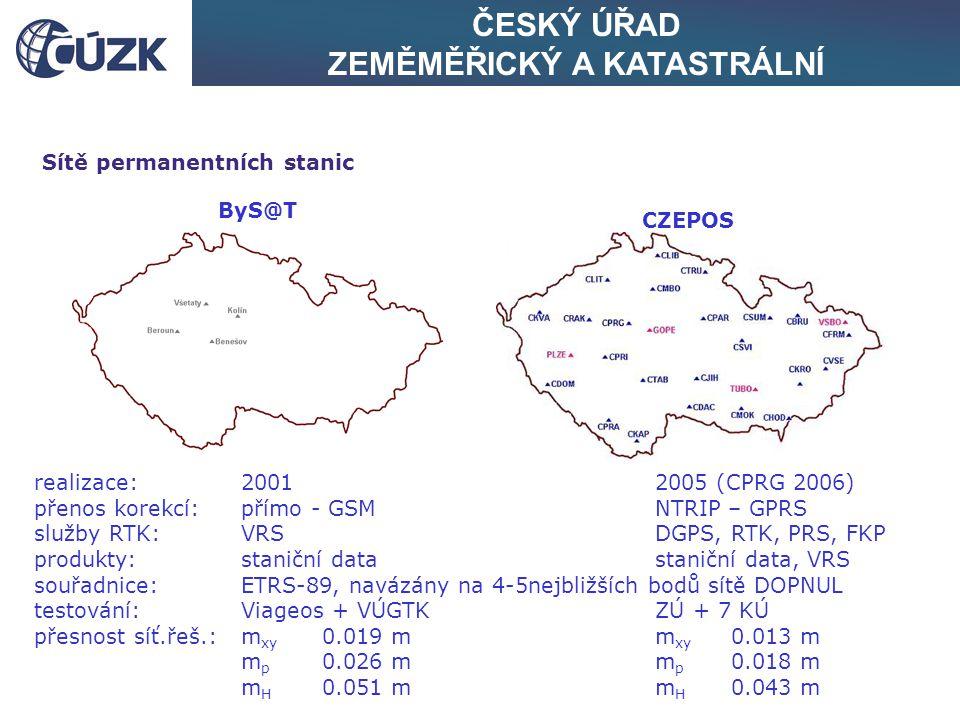 ČESKÝ ÚŘAD ZEMĚMĚŘICKÝ A KATASTRÁLNÍ Sítě permanentních stanic ByS@T CZEPOS realizace: 2001 2005 (CPRG 2006) přenos korekcí: přímo - GSM NTRIP – GPRS služby RTK: VRS DGPS, RTK, PRS, FKP produkty: staniční data staniční data, VRS souřadnice: ETRS-89, navázány na 4-5nejbližších bodů sítě DOPNUL testování: Viageos + VÚGTK ZÚ + 7 KÚ přesnost síť.řeš.: m xy 0.019 m m xy 0.013 m m p 0.026 m m p 0.018 m m H 0.051 m m H 0.043 m