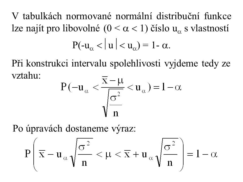 V tabulkách normované normální distribuční funkce lze najít pro libovolné (0 <   1) číslo u  s vlastností P(-u   u  u  ) = 1- . Při konstruk