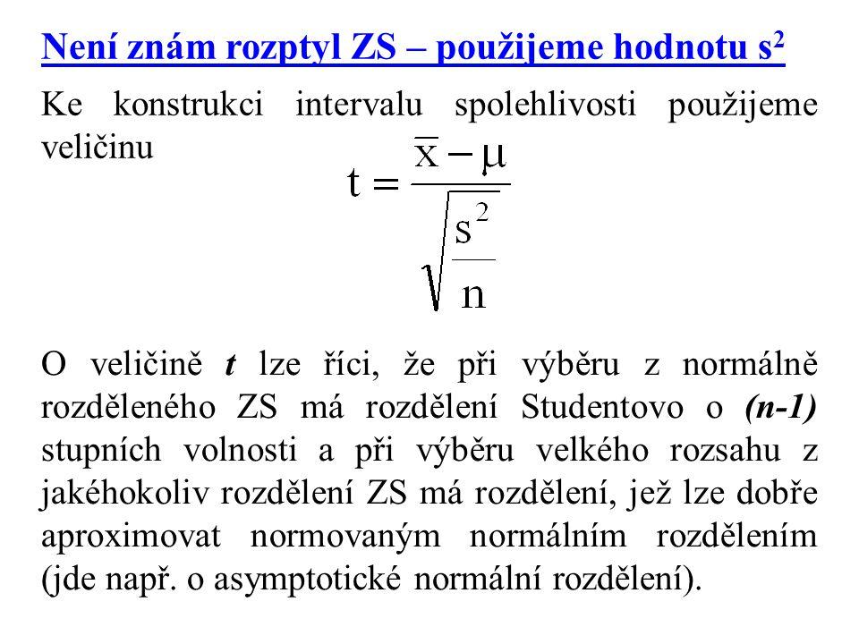 Není znám rozptyl ZS – použijeme hodnotu s 2 Ke konstrukci intervalu spolehlivosti použijeme veličinu O veličině t lze říci, že při výběru z normálně