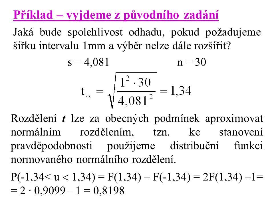 Příklad – vyjdeme z původního zadání Jaká bude spolehlivost odhadu, pokud požadujeme šířku intervalu 1mm a výběr nelze dále rozšířit? s = 4,081n = 30