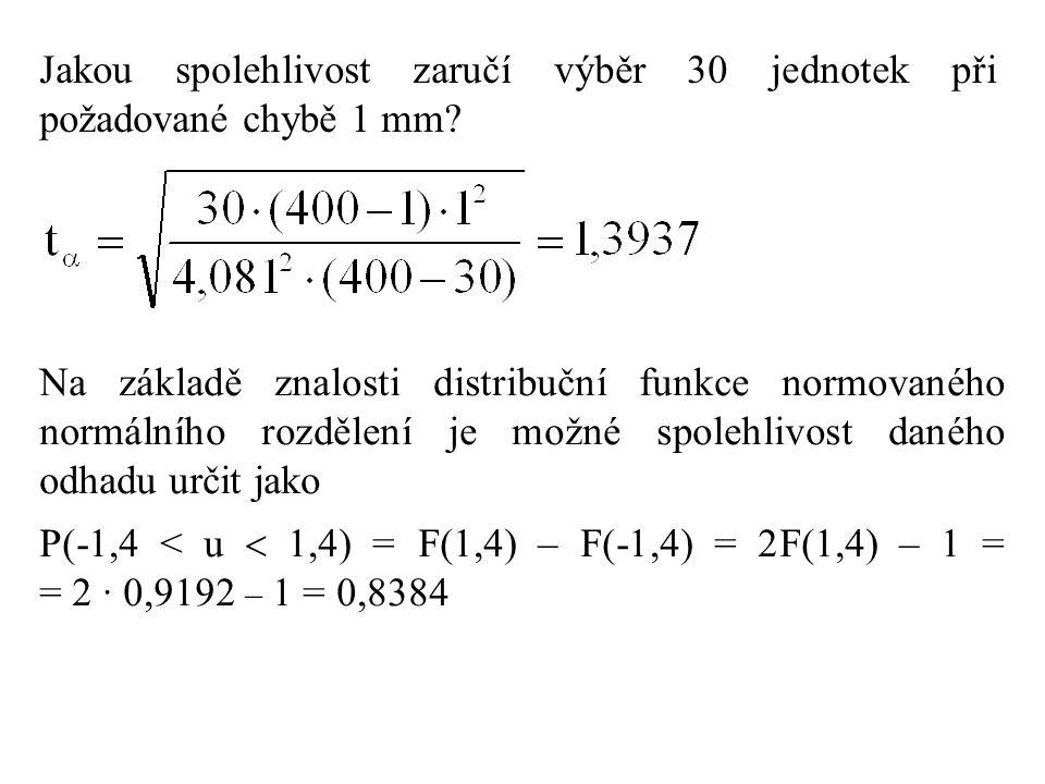 Jakou spolehlivost zaručí výběr 30 jednotek při požadované chybě 1 mm? Na základě znalosti distribuční funkce normovaného normálního rozdělení je možn