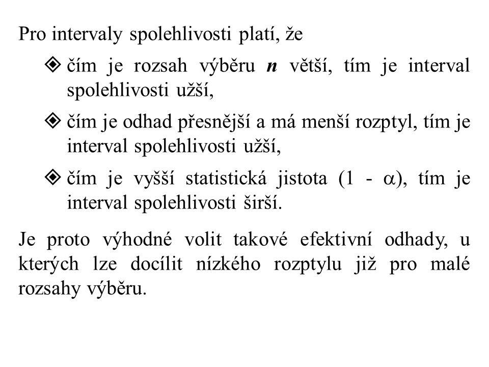 Pro intervaly spolehlivosti platí, že  čím je rozsah výběru n větší, tím je interval spolehlivosti užší,  čím je odhad přesnější a má menší rozptyl,