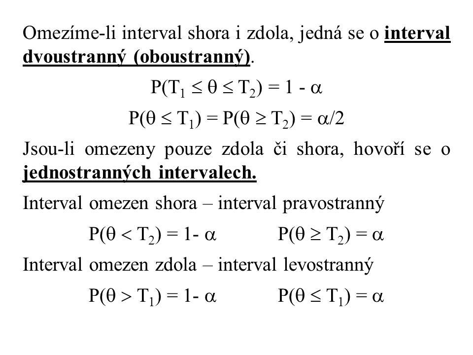 Omezíme-li interval shora i zdola, jedná se o interval dvoustranný (oboustranný). P(T 1    T 2 ) = 1 -  P(   T 1 ) = P(   T 2 ) =  /2 Jsou-li