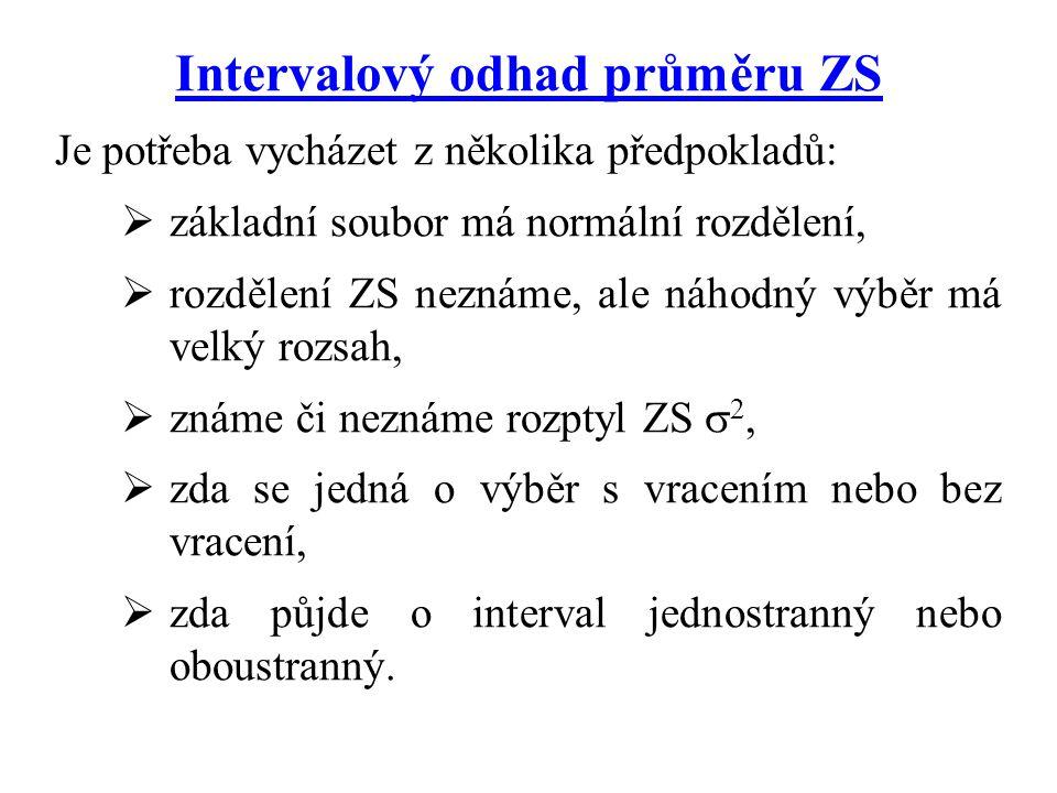 Obecně lze interval spolehlivosti pro průměr ZS popsat následujícím způsobem:  se nazývá přípustná chyba odhadu.