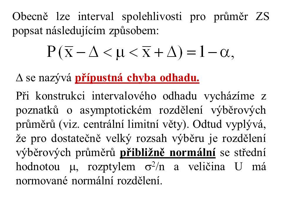 Obecně lze interval spolehlivosti pro průměr ZS popsat následujícím způsobem:  se nazývá přípustná chyba odhadu. Při konstrukci intervalového odhadu